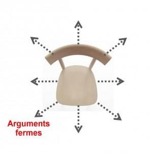 Position 3 : Arguments fermés