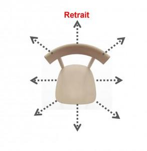 Position 2 : Retrait